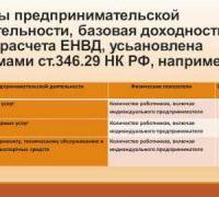 Порядок исчисления единого налога на вмененный доход (ЕНВД)