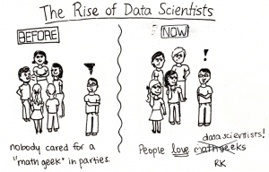 The Rise of Data Scientist