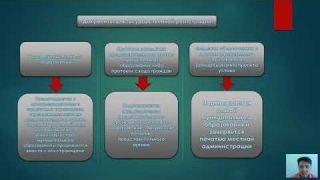 Государственная регистрация уставов муниципальных образований Республики Бурятия