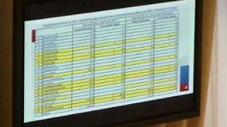 Заседание по повышению доходов консолидированного бюджета